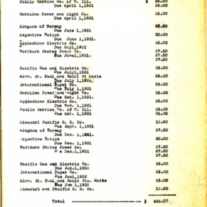 1931-1932 Building fund bond coupons